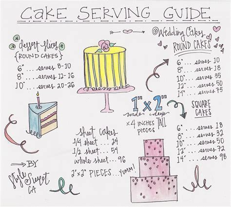 cake serving guide style sweet ca