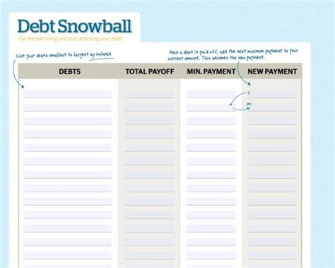 Free Debt Snowball Spreadsheet & Calculator (to Pay Off Debt Faster