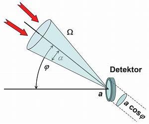 Blende Berechnen : fernerkundung mit lasern ~ Themetempest.com Abrechnung