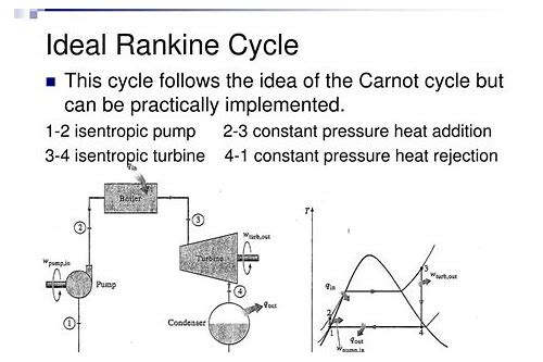 Rankine cycle ppt download :: areragax