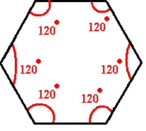 hexagon math blog