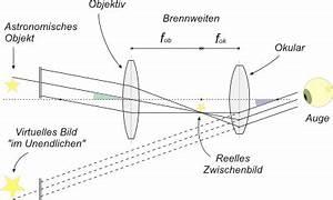 Totalreflexion Berechnen : lp das kepler fernrohr ~ Themetempest.com Abrechnung