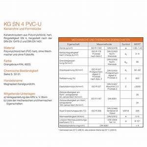 Kg Rohr Material : kg rohr dn250 2000mm 2m abwasserrohr kanalrohr orange ~ Articles-book.com Haus und Dekorationen