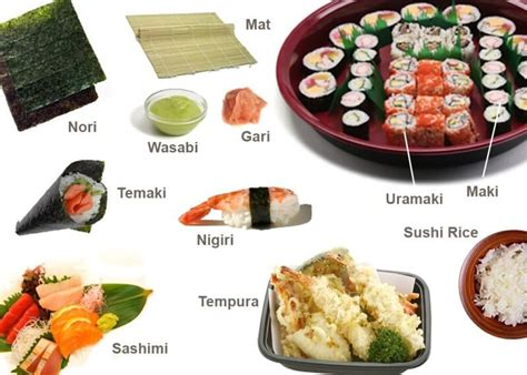 What Is Japanese Sushi?