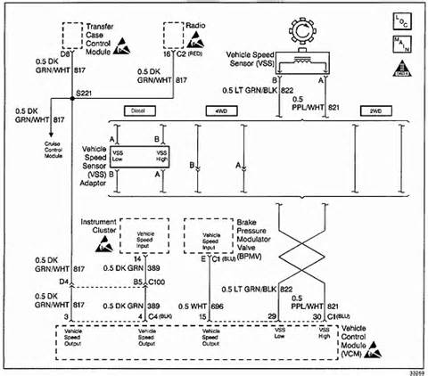 1995 Chevrolet K1500 Wiring Diagram by I A 1996 Chevy K1500 4x4 I M Trouble