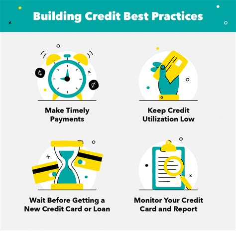 Generate valid visa credit card numbers online. How Long Does It Take To Get a Credit Card? - The Fearless Factor