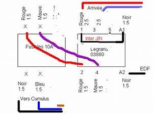 Chauffe Eau 380v : brancher un cumulus 220v sur circuit 380v forum ~ Edinachiropracticcenter.com Idées de Décoration