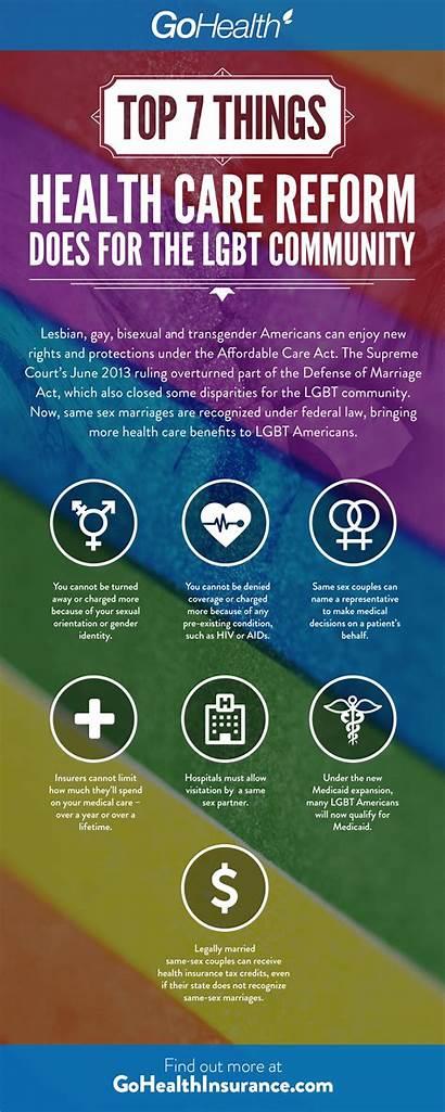 Lgbt Community Health Care Month Healthcare Pride