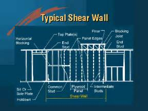 Sheer Patio Curtains Outdoor by Wood Shear Wall Design Interior Amp Exterior Doors