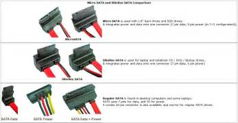 similiar sata connector pinout keywords wiring diagram also sata power cable pinout diagram together sata