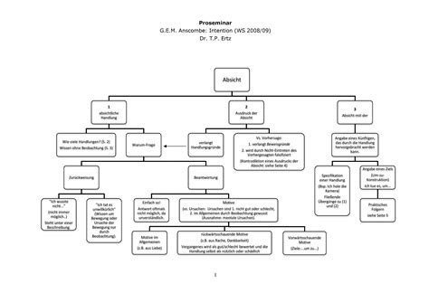 Create Flow Chart With Different Sized Boxes Flow Chart Of Booting Process Rtgs Ppt Flowchart If Condition Examples Smartart Powerpoint Nutrition Draw The Statement For