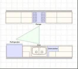 kitchen layout ideas galley 17 best ideas about small galley kitchens on galley kitchens galley kitchen design