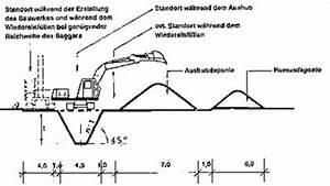 Aushub Berechnen : grabenbau ~ Themetempest.com Abrechnung
