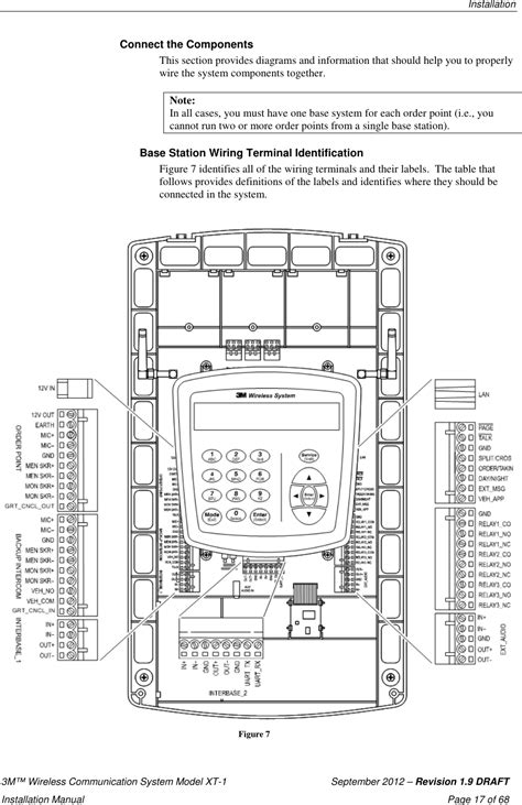 M And Intercom Wiring Diagram by Intercom 3m Wiring Diagram Installation Wiring Diagram