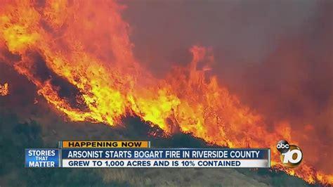 Riverside County Fire