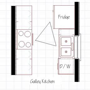 galley kitchen with island floor plans galley kitchen layout design kitchen design ideas