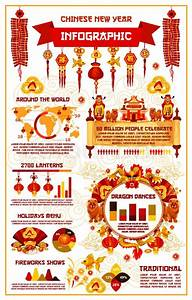 Chinese New Year Infographics Of