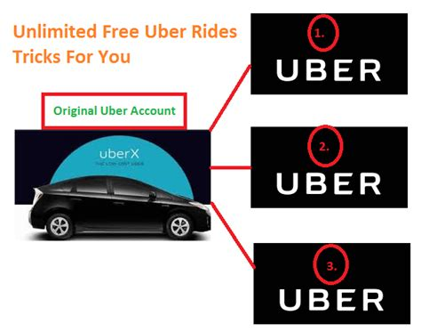 [trick] How To Get Unlimited Free Uber Rides