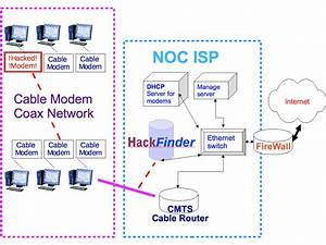 Cable Internet  Free Cable Internet Hack