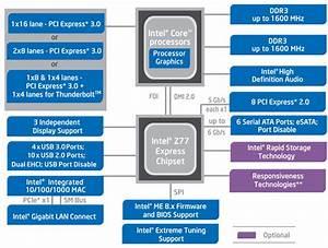 Intel U0026 39 S Z77 Ivy Bridge Chipset Debuts  But The Dz77ga