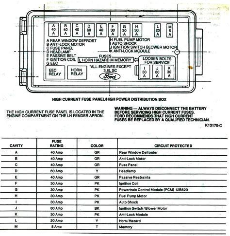 dash fuse box diagram