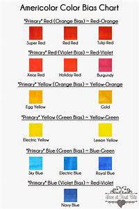 Americolor Chart Cookies And Color Color Bias Choosing The Right