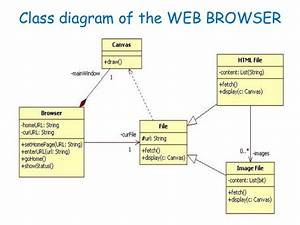Software Engineering  Uml Class Diagrams