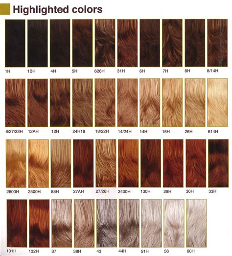Hair Color Chart by Color Chart Hair Color Inspiration Colour