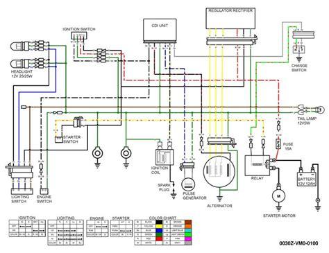 honda odyssey fl wiring diagram honda fl