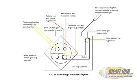 Idi Glow Plug Controller Relay Replacement