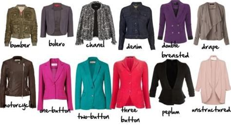 How To Shop For The Right Jackets! Names Of The Styles