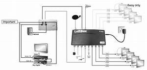 8 Way Loftbox U00ae - F100542