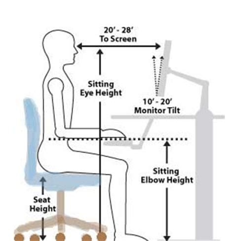 best way to sit at desk healthy ergonomics back to wellness