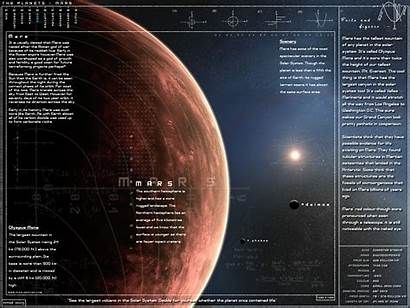 Mars Planet Infographics Facts Wallpapers Background Planets
