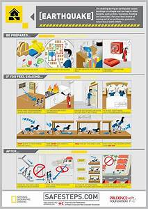 Earthquake Survival Tips: Think You're Safe? Think Again