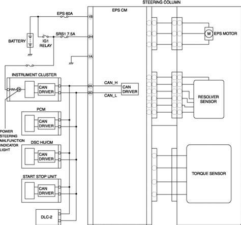 electric power steering wiring diagram 38 wiring diagram