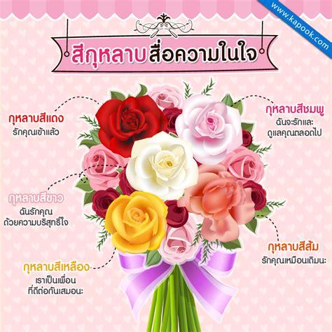 Jintana Udomrat: ประวัติดอกกุหลาบ