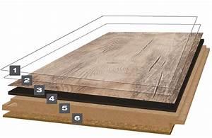 Klick Kork Verlegen : design 5001155 vinylboden klicken designboden verlegen ~ Michelbontemps.com Haus und Dekorationen