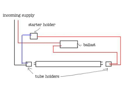 Fluorescent Wiring Diagram by Light Fixture Wiring Diagram Pixball