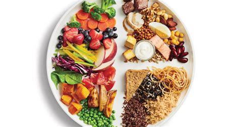 Kā mainīt savus ēšanas paradumus? - INSTA receptes - tavs ...