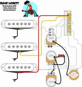 20 Images Fender Stratocaster 5 Way Switch Wiring Diagram