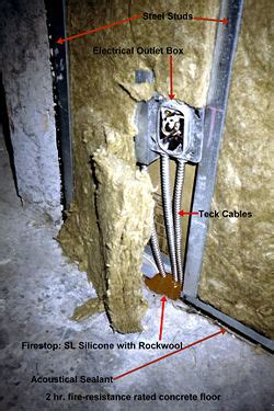 design   environmentresidential wall insulation
