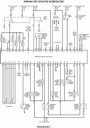 Honda Crv Wiring Diagrams Bmwdiagrams Ilsolitariothemovie It