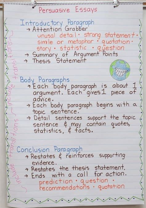 How to write essay in english pdf thesis words essay persuasive writing tasks ks3 top powerpoint presentations