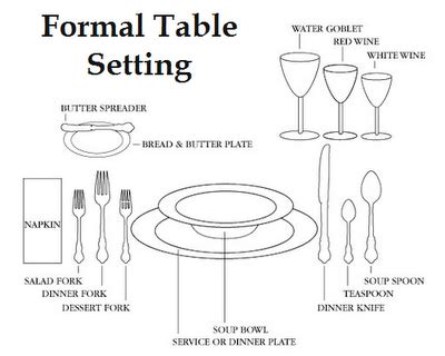 place  bread plate   set  formal table didriks