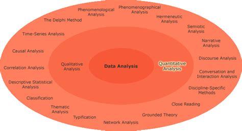 quantitative analysis jyvaeskylaen yliopiston koppa