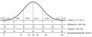 Excel Standardabweichung Berechnen : nett normalverteilung kurve vorlage fotos entry level resume vorlagen sammlung ~ Themetempest.com Abrechnung