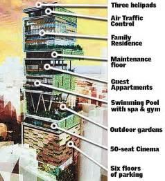 mukesh ambani home interior antilia the one billion dollar home of mukesh ambani amazing pictures