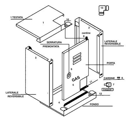 cassette gas metano cassetta per contatore gas disponibile sia in versione