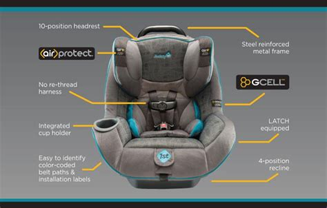 Safety 1st Advance 70 Air+ Convertible Car Seat Review
